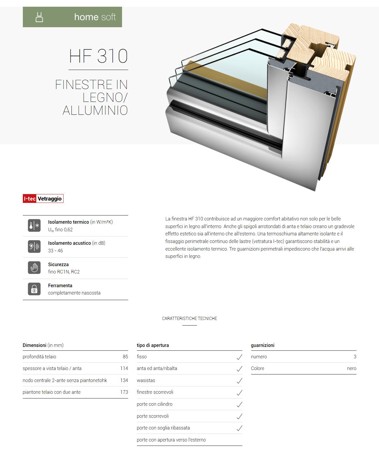 hf 310 soft