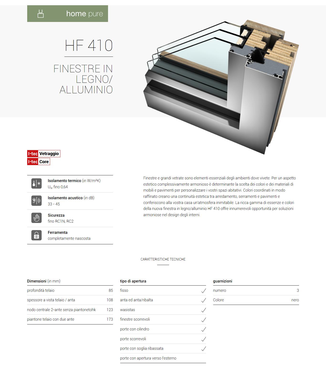hf 410 pure