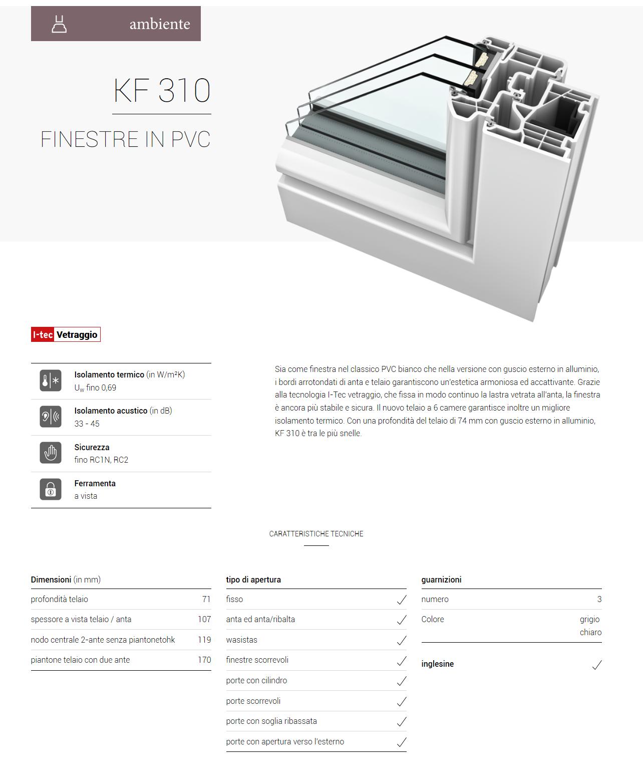 kf 310 ambiente