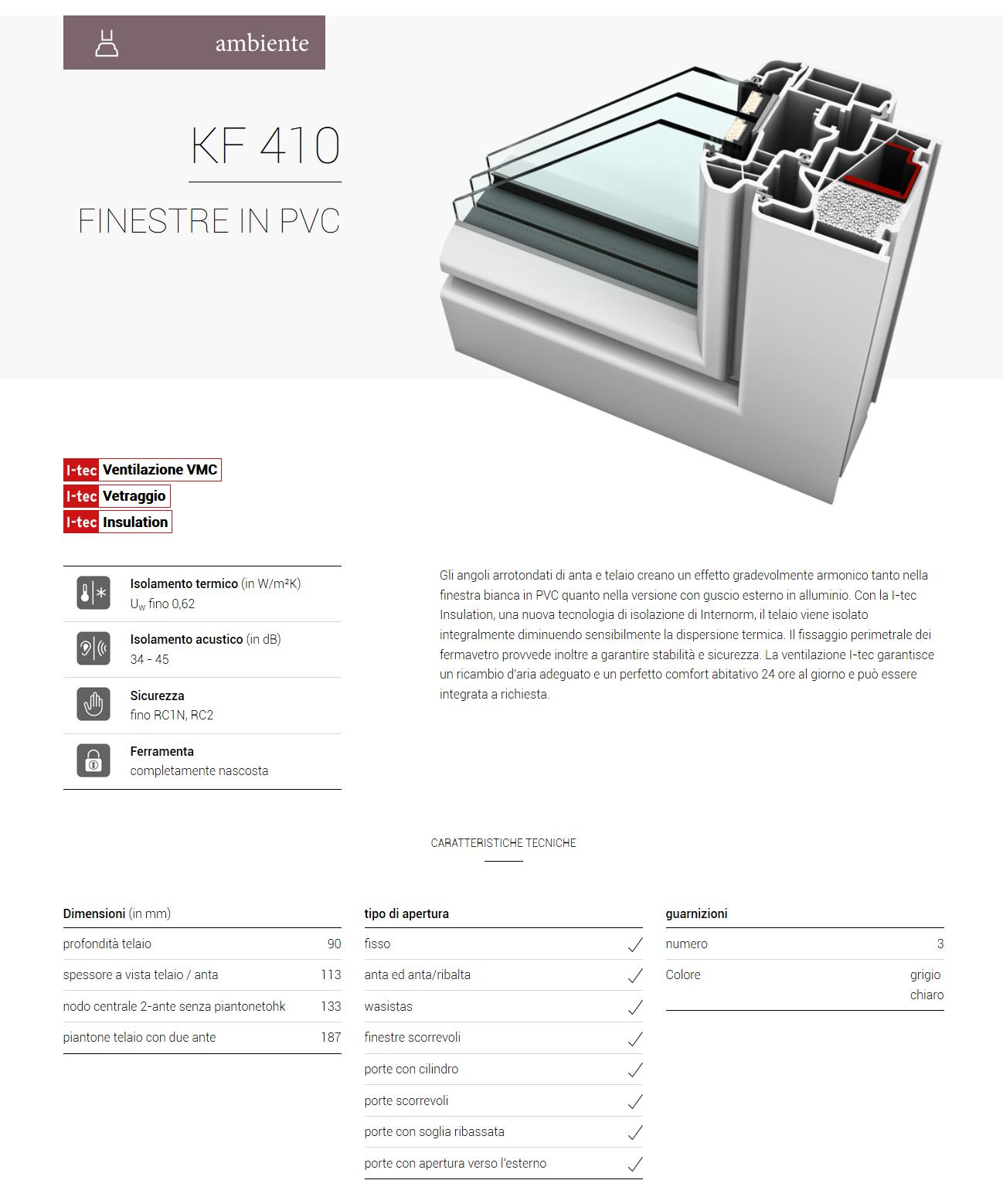 kf 410 ambiente