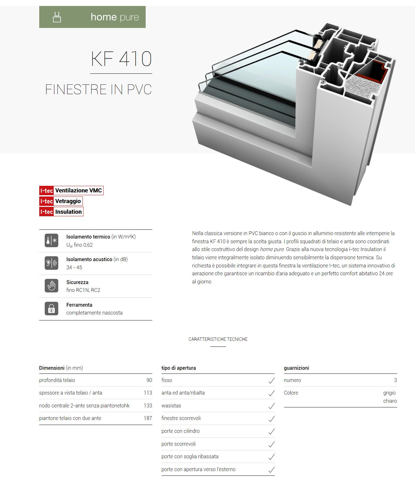 kf 410 pure