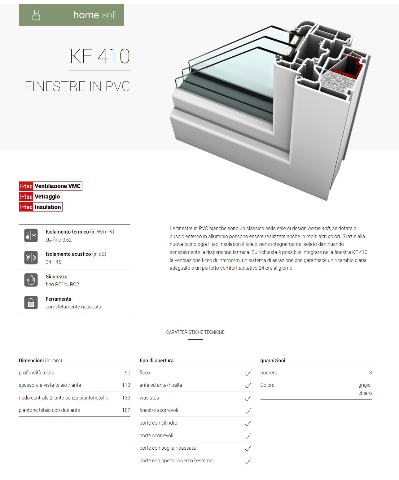 kf 410 soft